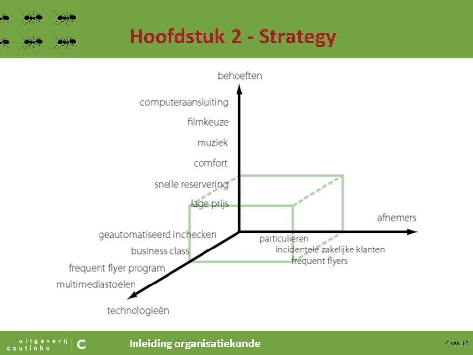 Inleiding organisatiekunde 5 van 12 Hoofdstuk 2 - Strategy SWOT-analyse (macro, meso, micro) diagnose + prognose op basis van SWOT  (strategische kloof) –beleidsplan doelstellingen, strategische opties en keuze strategisch en tactisch plan –implementatie uitvoering controle bijsturing