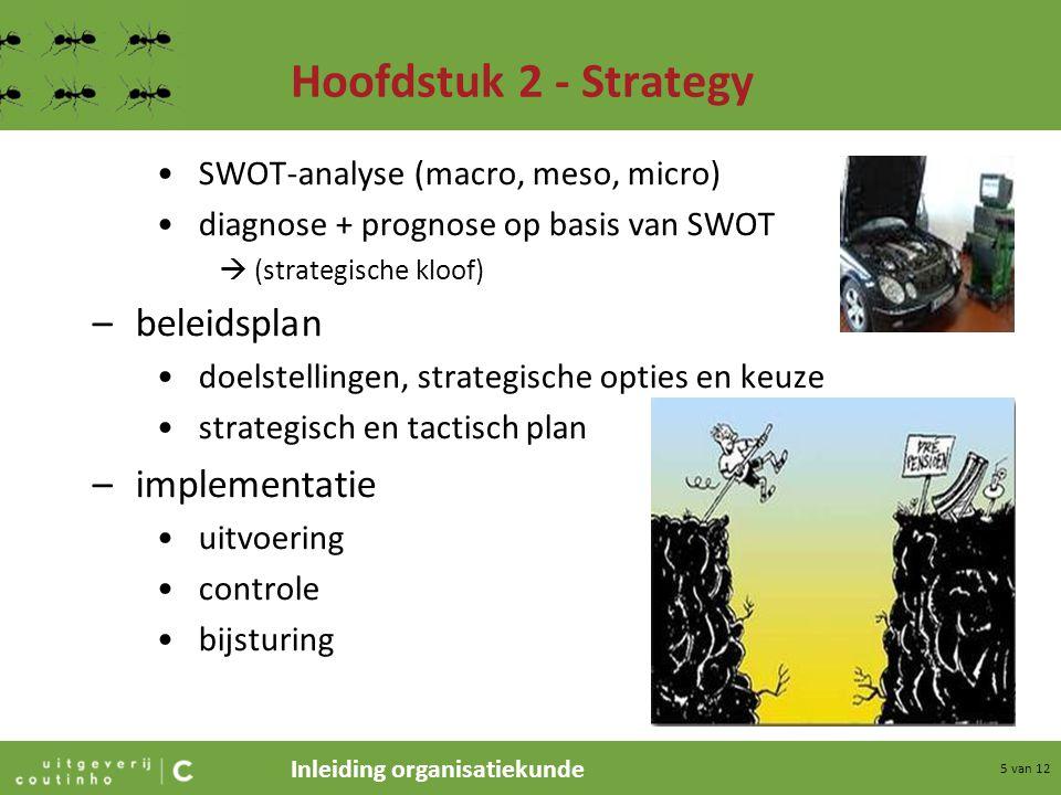 Inleiding organisatiekunde 6 van 12 Hoofdstuk 2 - Strategy Elementen van het strategische ondernemingsplan nader bezien –confrontatiematrix (in het kader van de SWOT- analyse), confrontatie van sterkten, zwakten, kansen en bedreigingen –enkele strategische opties (ter overbrugging van de strategische kloof) groeistrategieën van Ansoff integratie en differentiatie