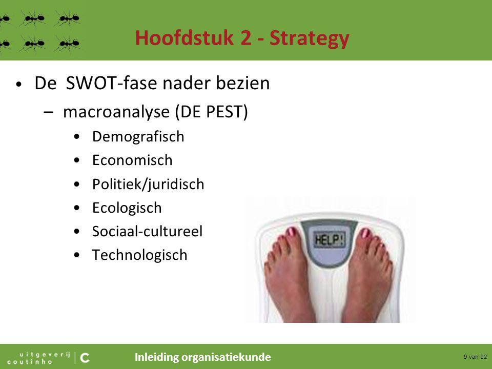 Inleiding organisatiekunde 9 van 12 Hoofdstuk 2 - Strategy De SWOT-fase nader bezien –macroanalyse (DE PEST) Demografisch Economisch Politiek/juridisc