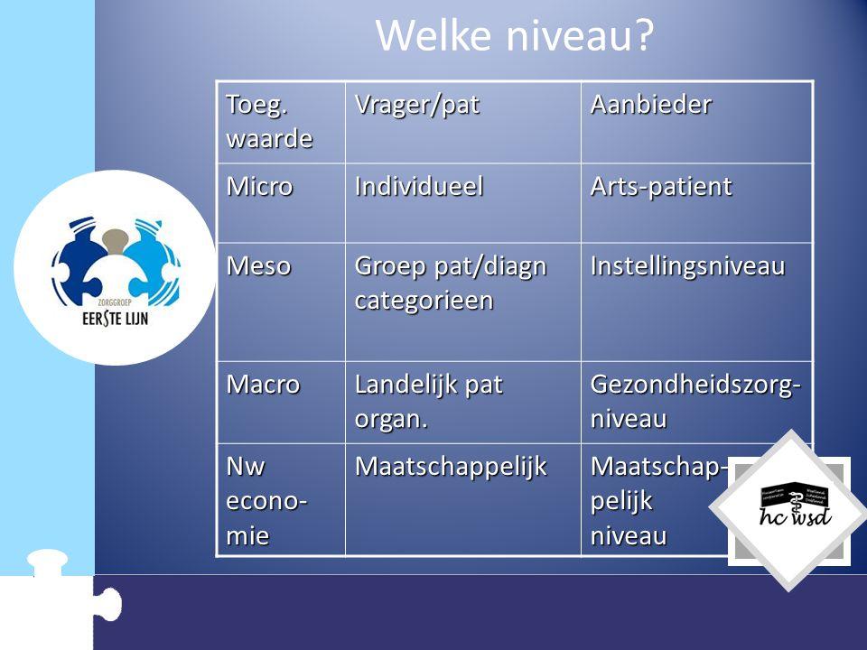 Actualiteit: Coöperatievorming Vlietland Deelnemers Coop (7 leden, 74% belang): – DSW – Verpleeg-&verzorgingshuizen (3): – Specialisten en medewerkers Vlietland – Coöperatie huisartsen – ???.