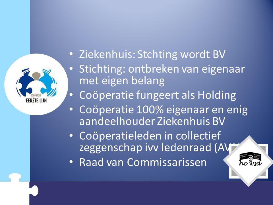 Beoogde structuur 7 Cooperatie leden, AVA (74%=18,5 mln): -DSW (40%) -V&V (3) - MS & personeel - Huisartsen cooperatie - ??.