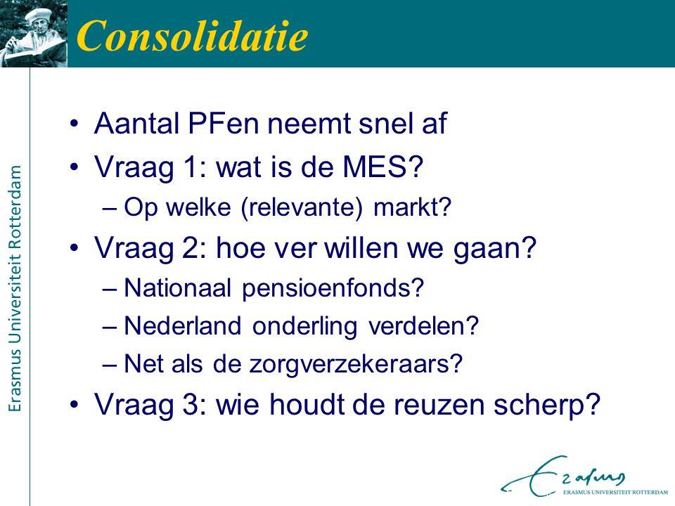 Consolidatie Aantal PFen neemt snel af Vraag 1: wat is de MES.