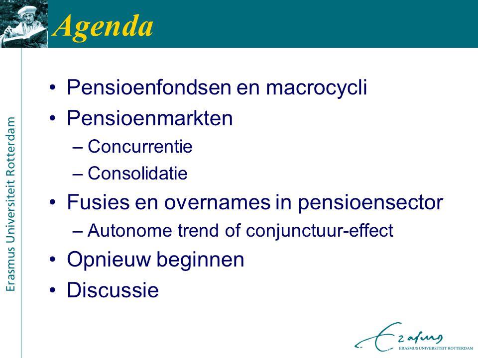 Agenda Pensioenfondsen en macrocycli Pensioenmarkten –Concurrentie –Consolidatie Fusies en overnames in pensioensector –Autonome trend of conjunctuur-effect Opnieuw beginnen Discussie