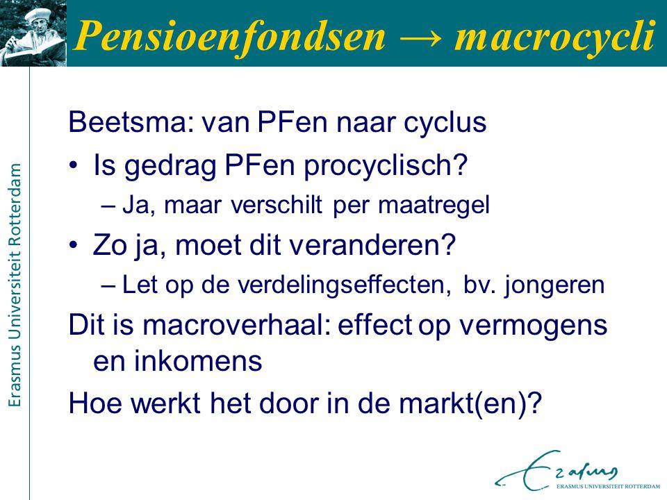 Pensioenfondsen → macrocycli Beetsma: van PFen naar cyclus Is gedrag PFen procyclisch.