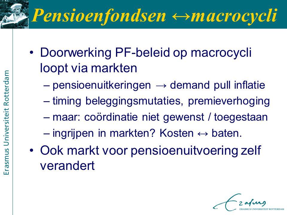 Pensioenfondsen ↔macrocycli Doorwerking PF-beleid op macrocycli loopt via markten –pensioenuitkeringen → demand pull inflatie –timing beleggingsmutaties, premieverhoging –maar: coördinatie niet gewenst / toegestaan –ingrijpen in markten.