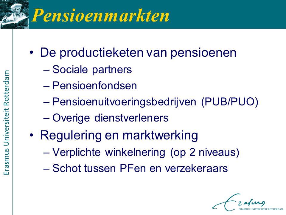 Pensioenmarkten De productieketen van pensioenen –Sociale partners –Pensioenfondsen –Pensioenuitvoeringsbedrijven (PUB/PUO) –Overige dienstverleners Regulering en marktwerking –Verplichte winkelnering (op 2 niveaus) –Schot tussen PFen en verzekeraars