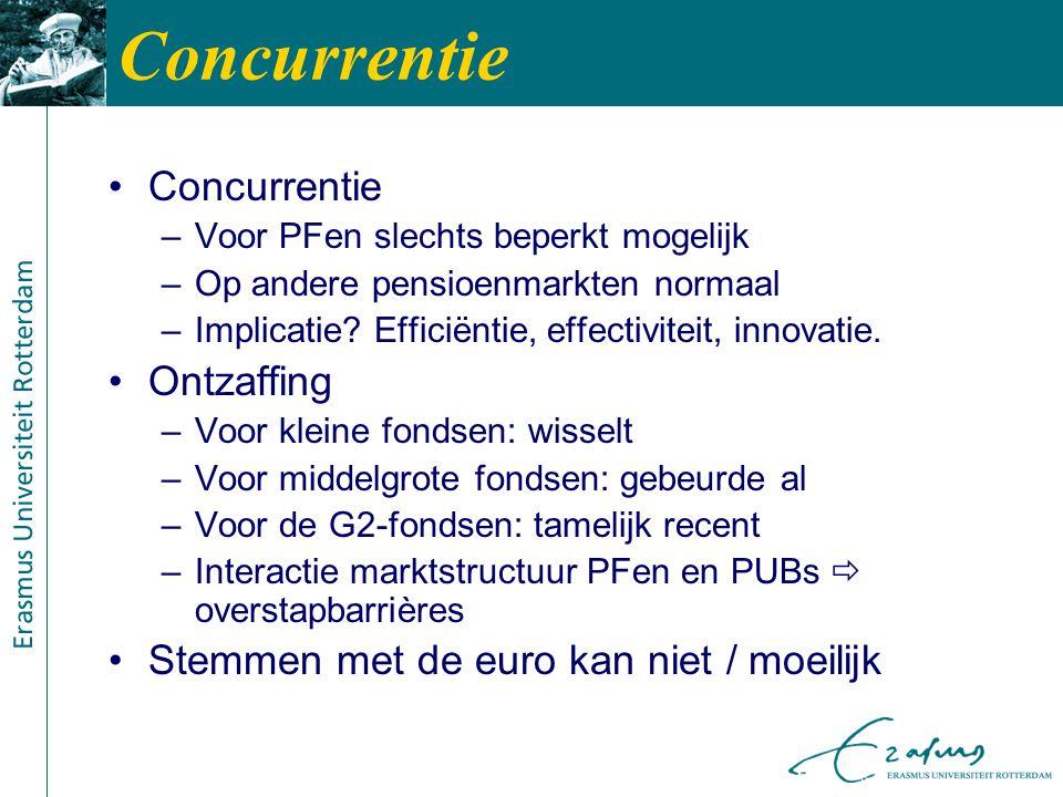 Concurrentie –Voor PFen slechts beperkt mogelijk –Op andere pensioenmarkten normaal –Implicatie.
