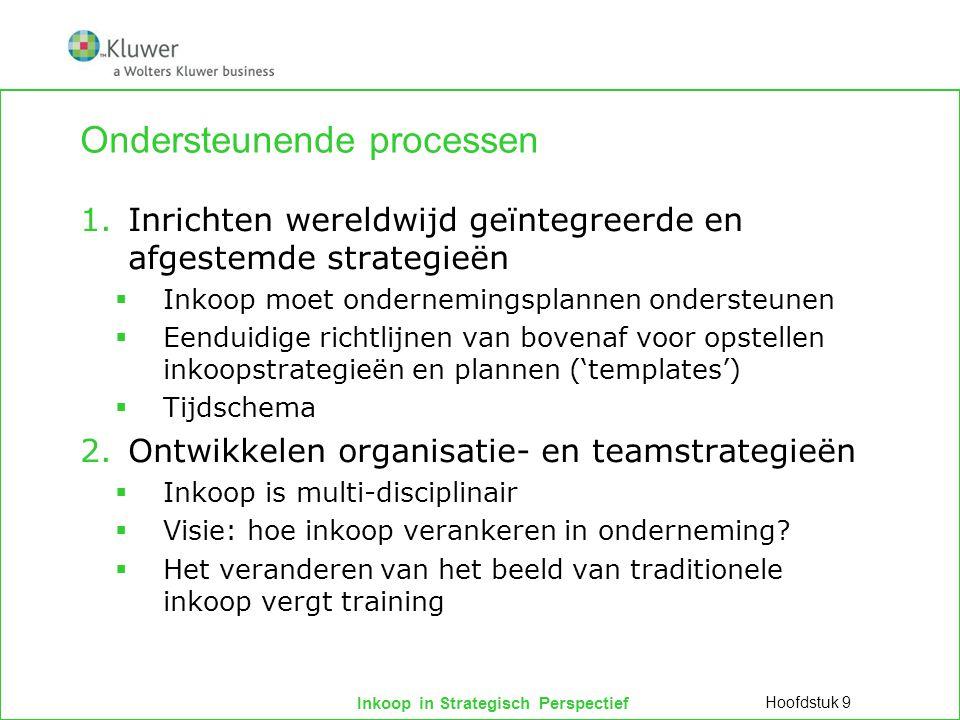 Inkoop in Strategisch Perspectief Ondersteunende processen 1.Inrichten wereldwijd geïntegreerde en afgestemde strategieën  Inkoop moet ondernemingspl