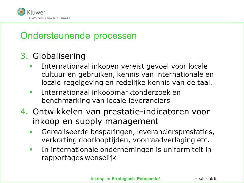 Inkoop in Strategisch Perspectief Ondersteunende processen 3.Globalisering  Internationaal inkopen vereist gevoel voor locale cultuur en gebruiken, k
