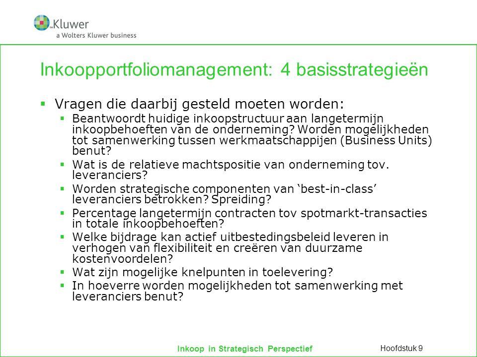 Inkoop in Strategisch Perspectief Inkoopportfoliomanagement: 4 basisstrategieën  Vragen die daarbij gesteld moeten worden:  Beantwoordt huidige inkoopstructuur aan langetermijn inkoopbehoeften van de onderneming.