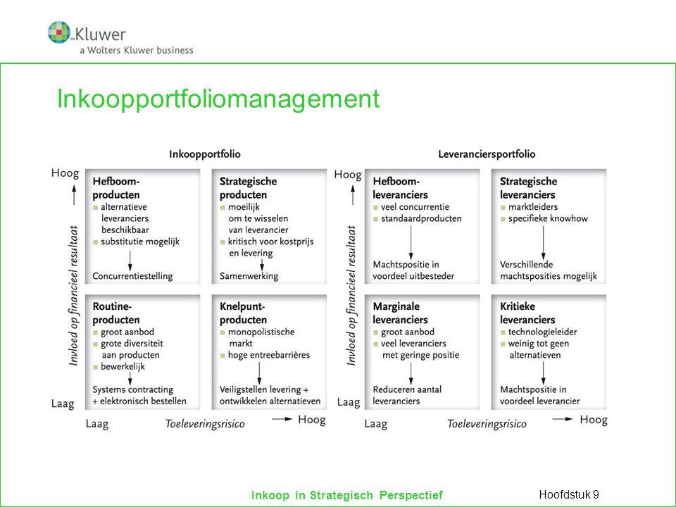 Inkoop in Strategisch Perspectief Inkoopportfoliomanagement Hoofdstuk 9