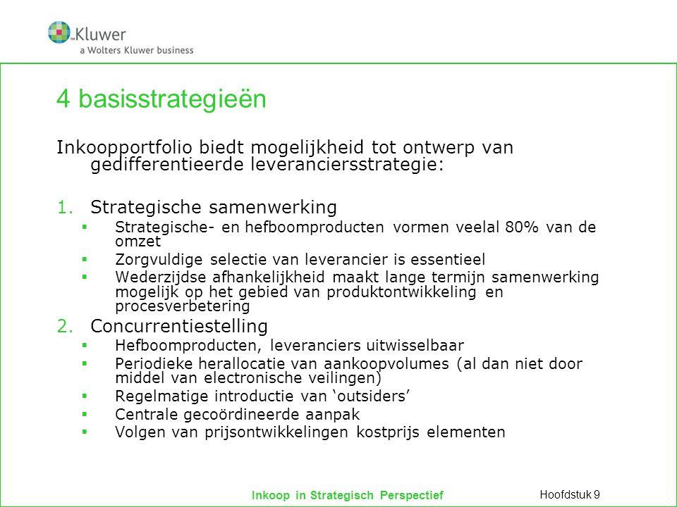 Inkoop in Strategisch Perspectief 4 basisstrategieën Inkoopportfolio biedt mogelijkheid tot ontwerp van gedifferentieerde leveranciersstrategie: 1.Str