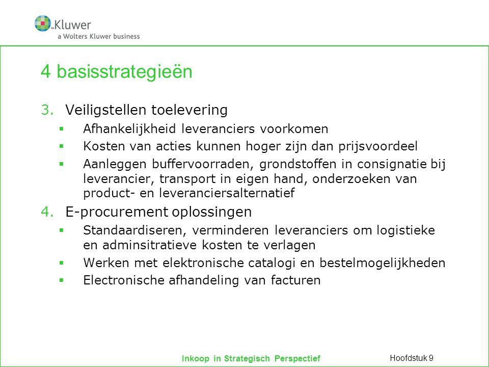 Inkoop in Strategisch Perspectief 4 basisstrategieën 3.Veiligstellen toelevering  Afhankelijkheid leveranciers voorkomen  Kosten van acties kunnen h