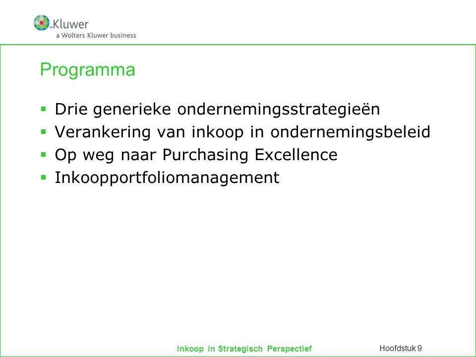 Inkoop in Strategisch Perspectief Programma  Drie generieke ondernemingsstrategieën  Verankering van inkoop in ondernemingsbeleid  Op weg naar Purc