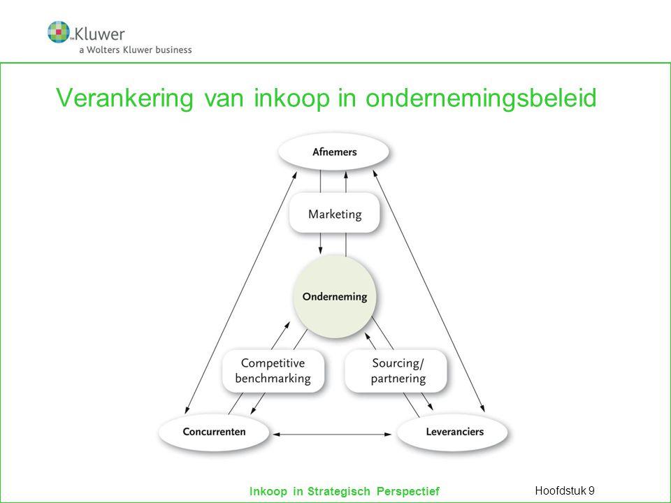 Inkoop in Strategisch Perspectief Verankering van inkoop in ondernemingsbeleid Hoofdstuk 9