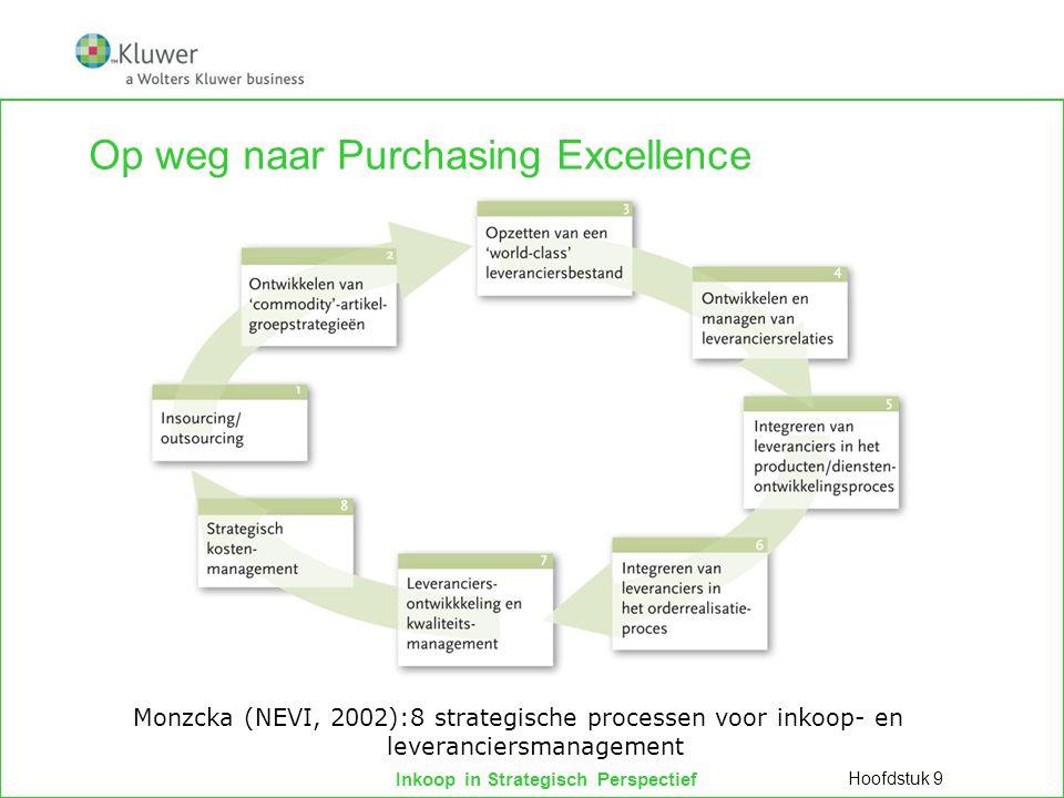 Inkoop in Strategisch Perspectief Op weg naar Purchasing Excellence Monzcka (NEVI, 2002):8 strategische processen voor inkoop- en leveranciersmanageme
