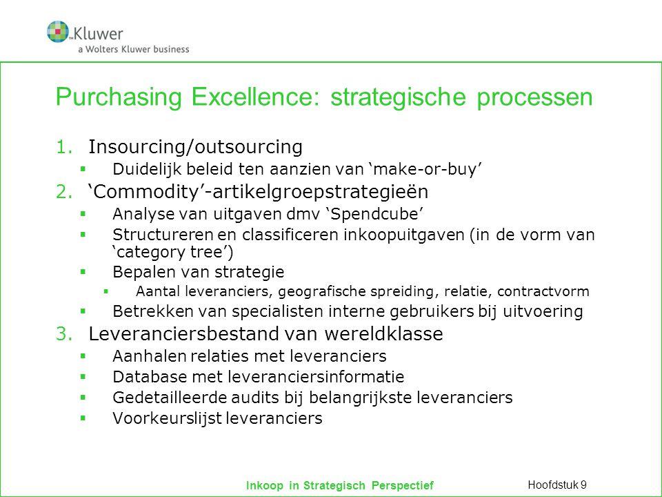 Inkoop in Strategisch Perspectief Purchasing Excellence: strategische processen 1.Insourcing/outsourcing  Duidelijk beleid ten aanzien van 'make-or-b