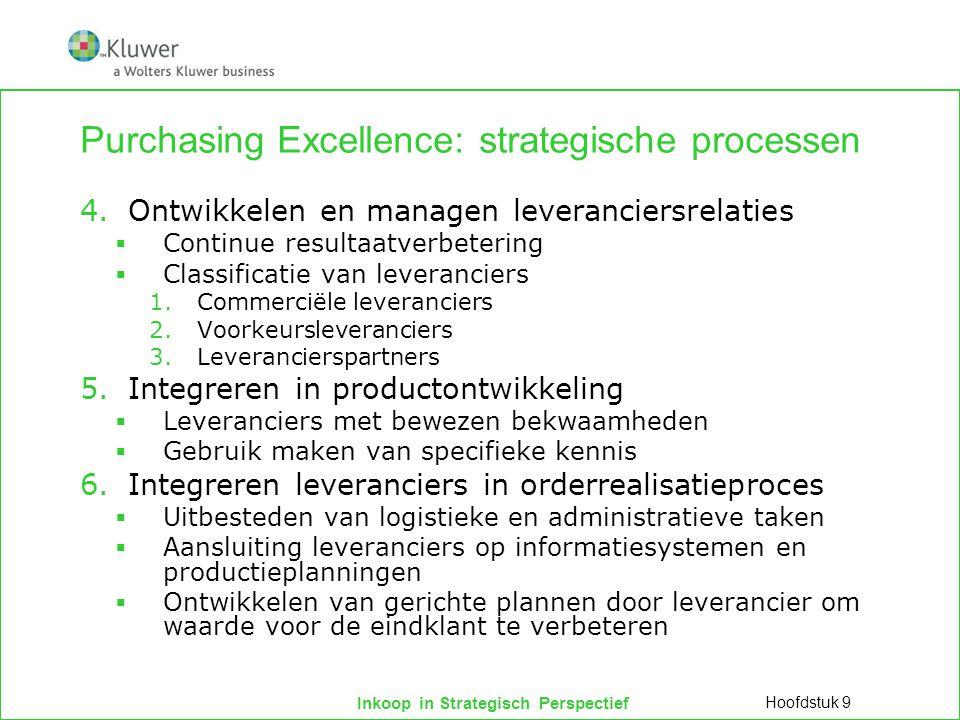 Inkoop in Strategisch Perspectief Purchasing Excellence: strategische processen 4.Ontwikkelen en managen leveranciersrelaties  Continue resultaatverb