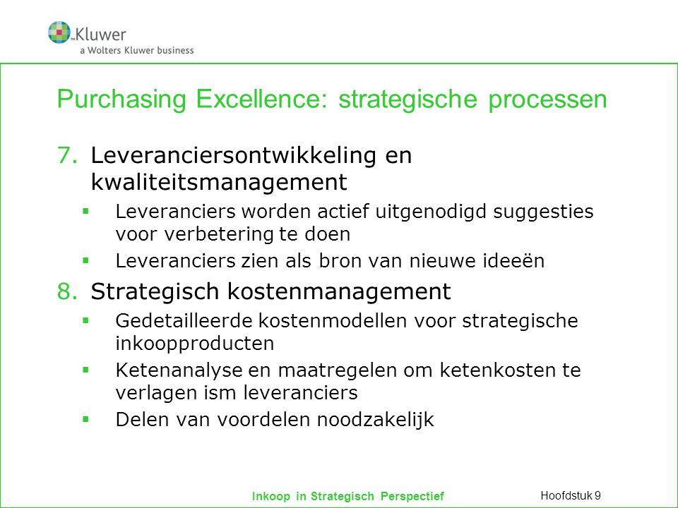 Inkoop in Strategisch Perspectief Purchasing Excellence: strategische processen 7.Leveranciersontwikkeling en kwaliteitsmanagement  Leveranciers word
