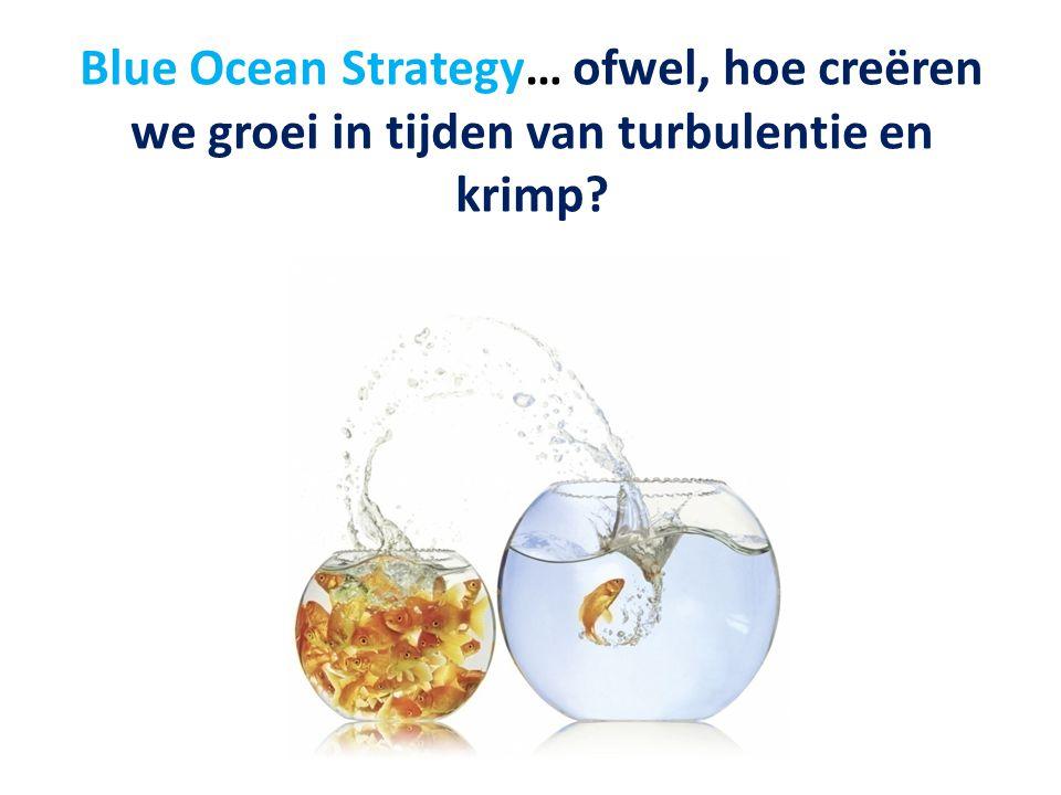 Blue Ocean Strategy… ofwel, hoe creëren we groei in tijden van turbulentie en krimp?