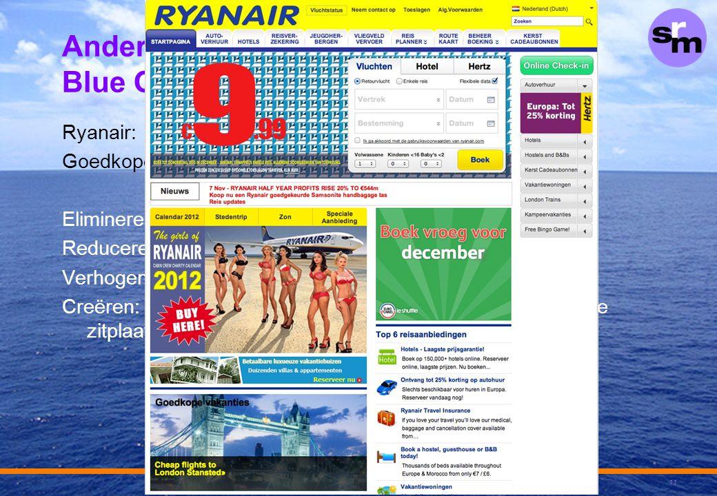 Andere voorbeelden van Blue Ocean Strategie Ryanair: Goedkope vliegtickets Elimineren: vaste zitplaats, papieren tickets Reduceren: prijs, aantal best