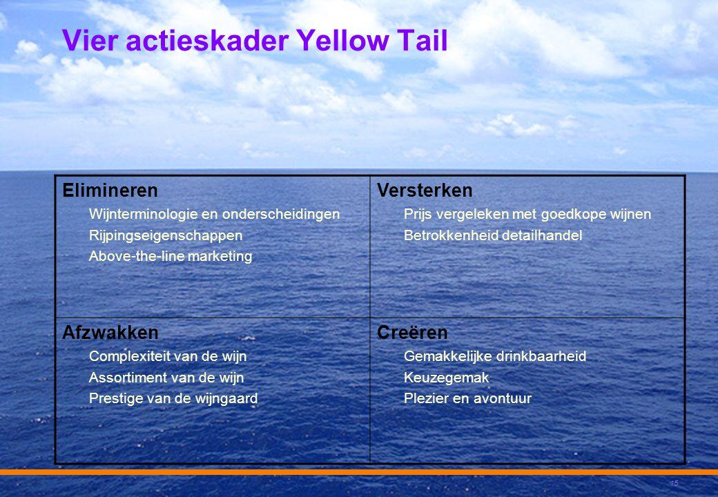 15 Vier actieskader Yellow Tail Elimineren Wijnterminologie en onderscheidingen Rijpingseigenschappen Above-the-line marketing Versterken Prijs vergel