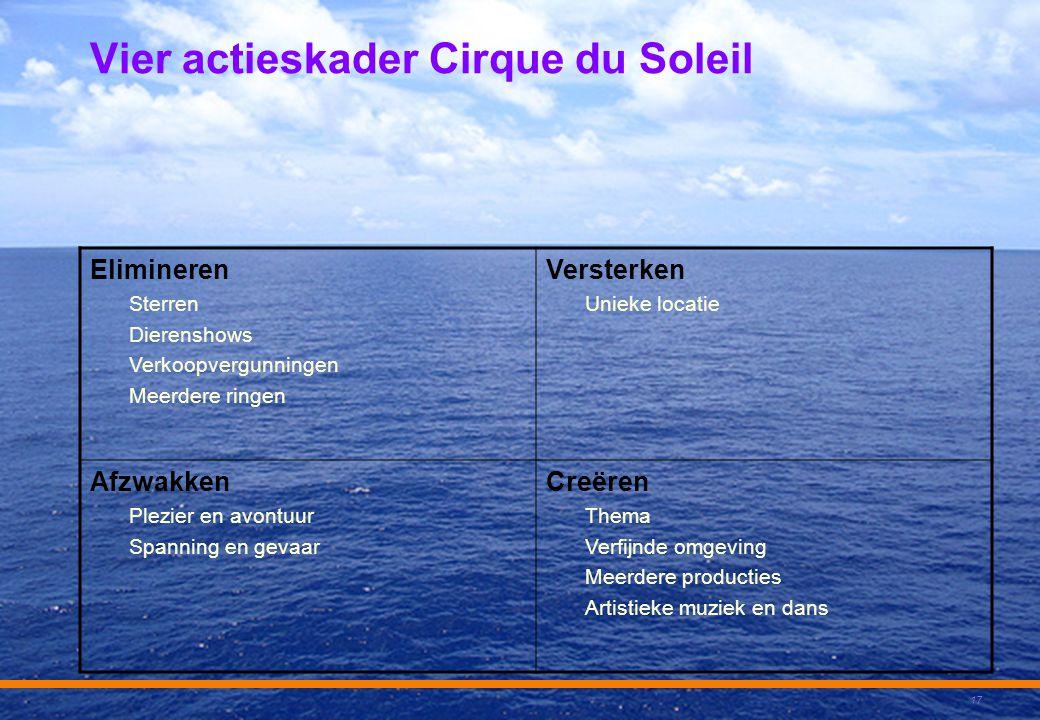 17 Vier actieskader Cirque du Soleil Elimineren Sterren Dierenshows Verkoopvergunningen Meerdere ringen Versterken Unieke locatie Afzwakken Plezier en