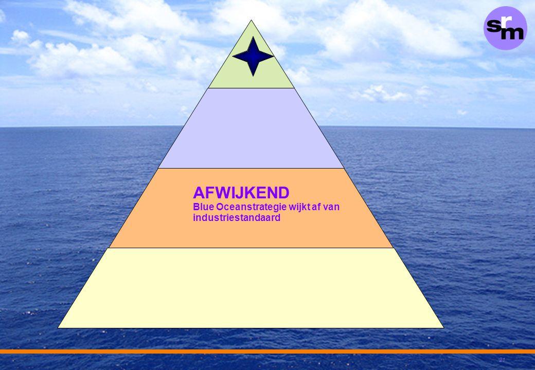 21 AFWIJKEND Blue Oceanstrategie wijkt af van industriestandaard