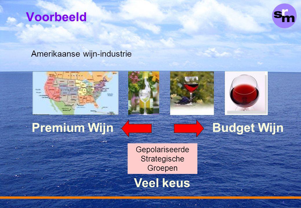 6 Voorbeeld Amerikaanse wijn-industrie Premium WijnBudget Wijn Veel keus Gepolariseerde Strategische Groepen