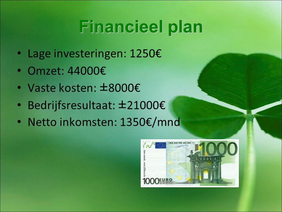 Financieel plan Lage investeringen: 1250€ Omzet: 44000€ Vaste kosten: ±8000€ Bedrijfsresultaat: ±21000€ Netto inkomsten: 1350€/mnd