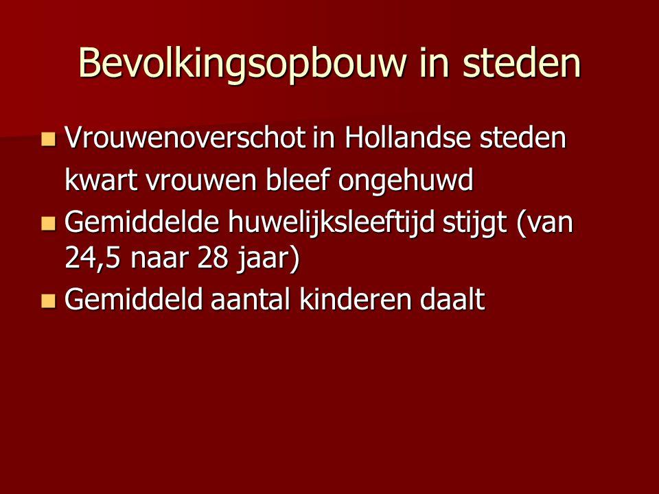 Bevolkingsopbouw in steden Vrouwenoverschot in Hollandse steden Vrouwenoverschot in Hollandse steden kwart vrouwen bleef ongehuwd Gemiddelde huwelijks