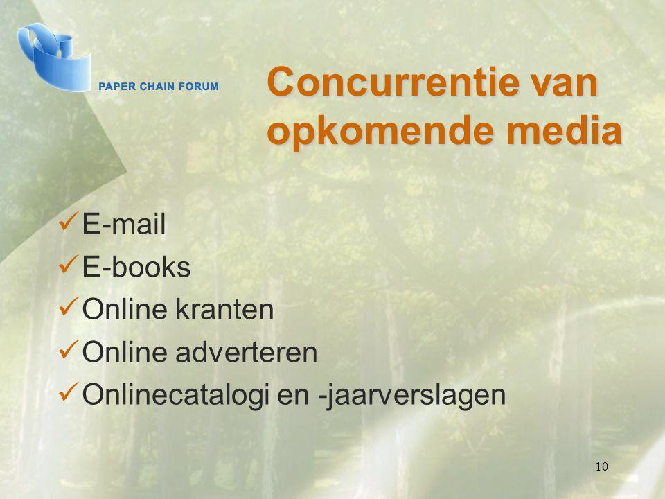 Concurrentie van opkomende media E-mail E-books Online kranten Online adverteren Onlinecatalogi en -jaarverslagen 10