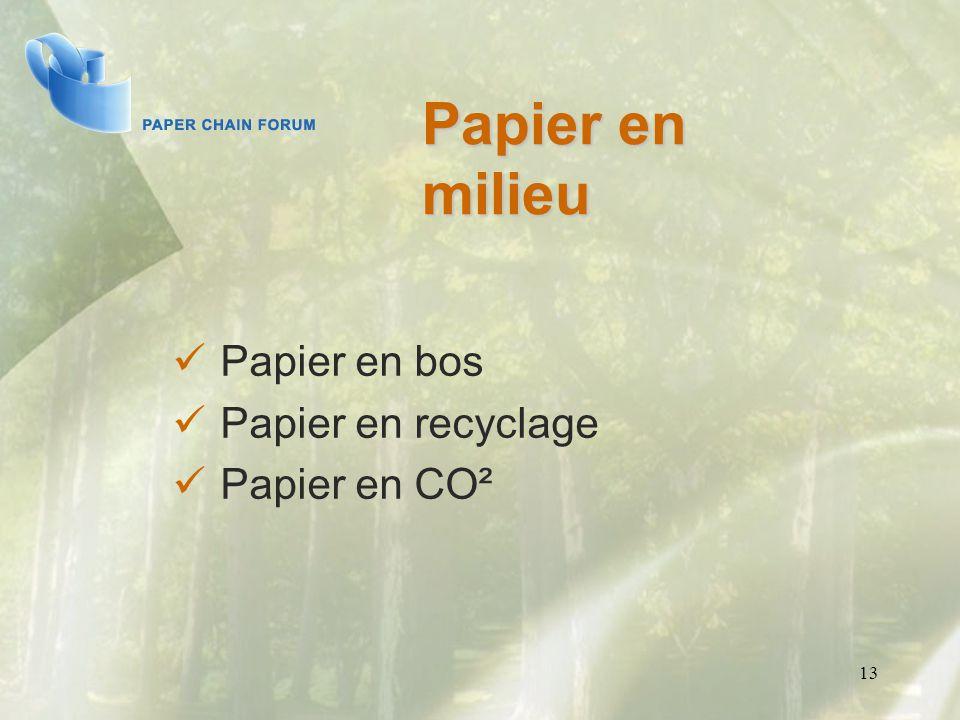 Papier en milieu Papier en bos Papier en recyclage Papier en CO² 13