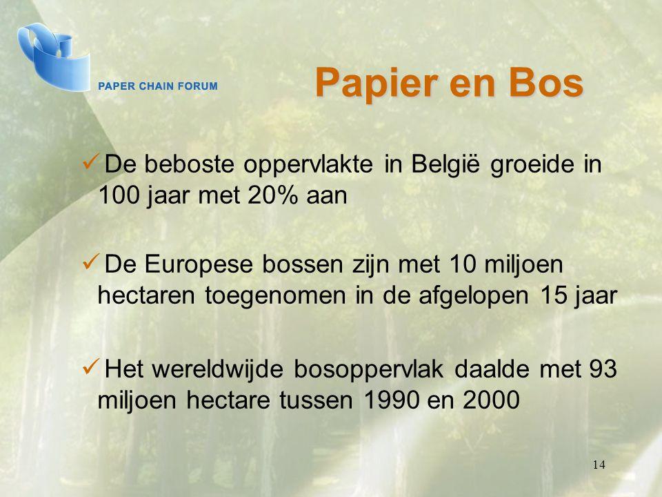 Papier en Bos 14 De beboste oppervlakte in België groeide in 100 jaar met 20% aan De Europese bossen zijn met 10 miljoen hectaren toegenomen in de afg
