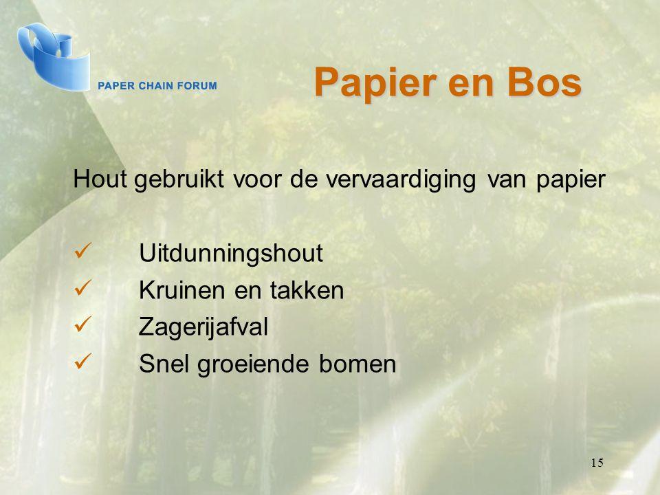 Papier en Bos 15 Hout gebruikt voor de vervaardiging van papier Uitdunningshout Kruinen en takken Zagerijafval Snel groeiende bomen