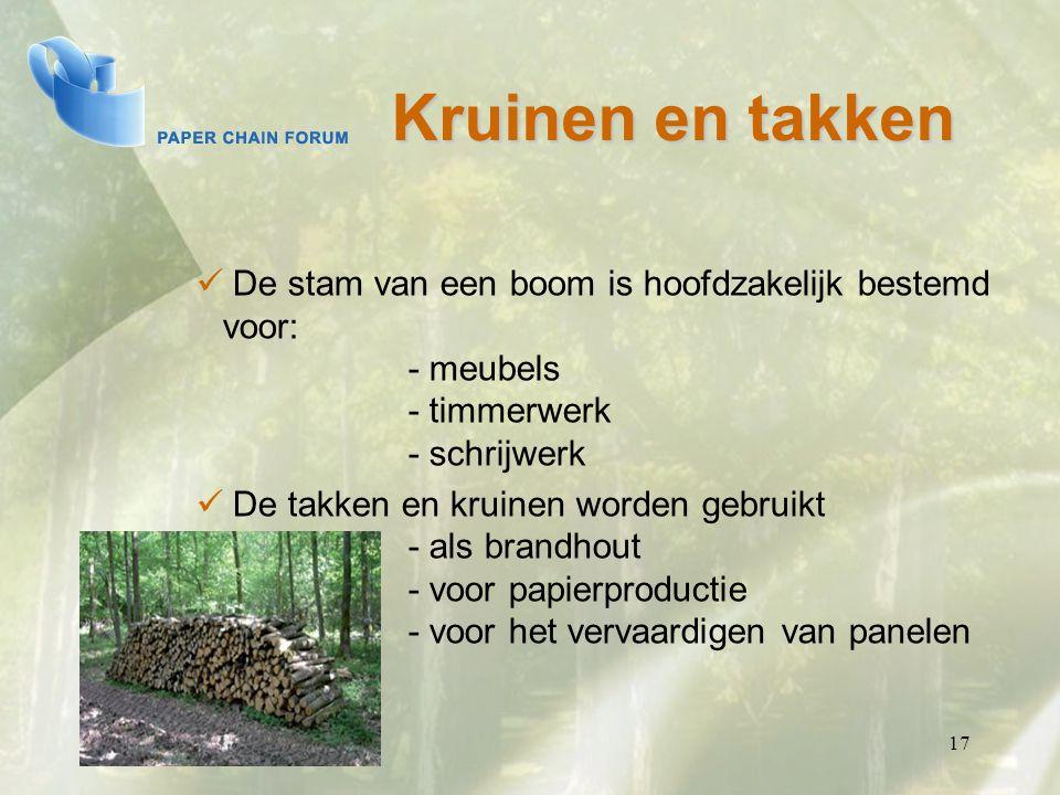 17 De stam van een boom is hoofdzakelijk bestemd voor: - meubels - timmerwerk - schrijwerk De takken en kruinen worden gebruikt - als brandhout - voor papierproductie - voor het vervaardigen van panelen Kruinen en takken