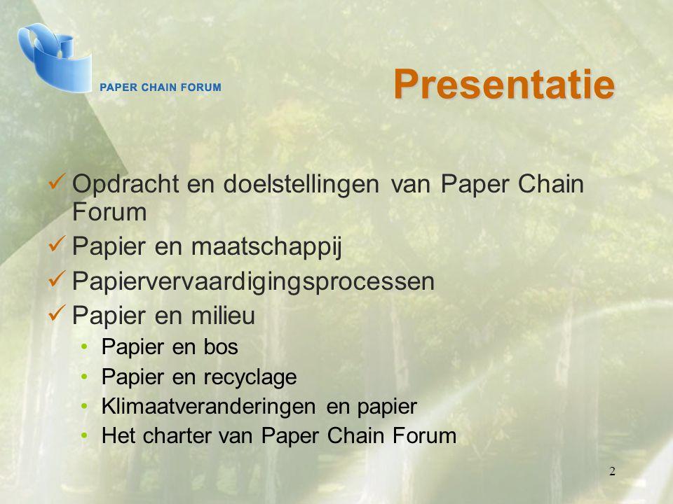 2 Presentatie Opdracht en doelstellingen van Paper Chain Forum Papier en maatschappij Papiervervaardigingsprocessen Papier en milieu Papier en bos Pap