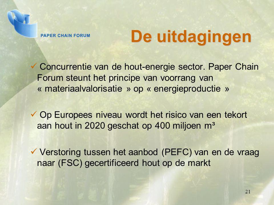 21 Concurrentie van de hout-energie sector. Paper Chain Forum steunt het principe van voorrang van « materiaalvalorisatie » op « energieproductie » Op