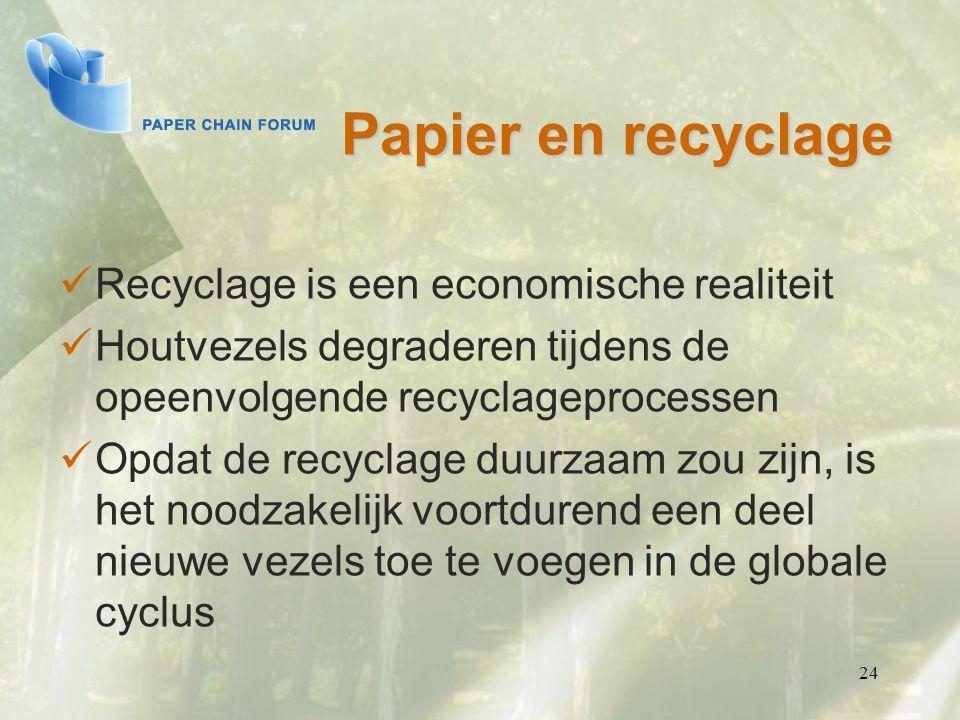 24 Papier en recyclage Recyclage is een economische realiteit Houtvezels degraderen tijdens de opeenvolgende recyclageprocessen Opdat de recyclage duurzaam zou zijn, is het noodzakelijk voortdurend een deel nieuwe vezels toe te voegen in de globale cyclus