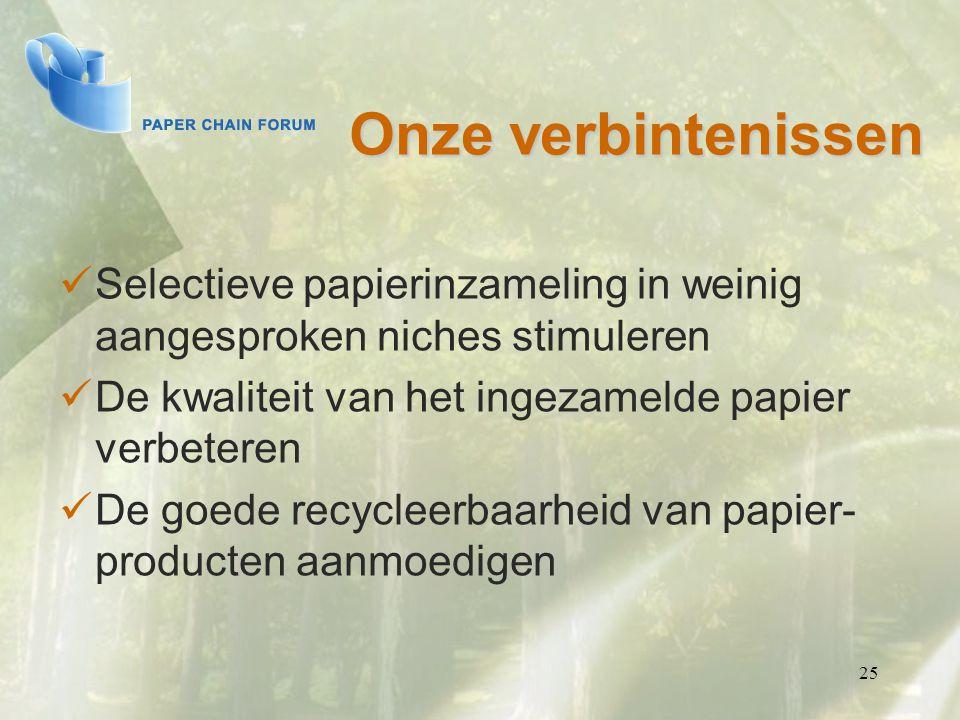 25 Onze verbintenissen Selectieve papierinzameling in weinig aangesproken niches stimuleren De kwaliteit van het ingezamelde papier verbeteren De goede recycleerbaarheid van papier- producten aanmoedigen