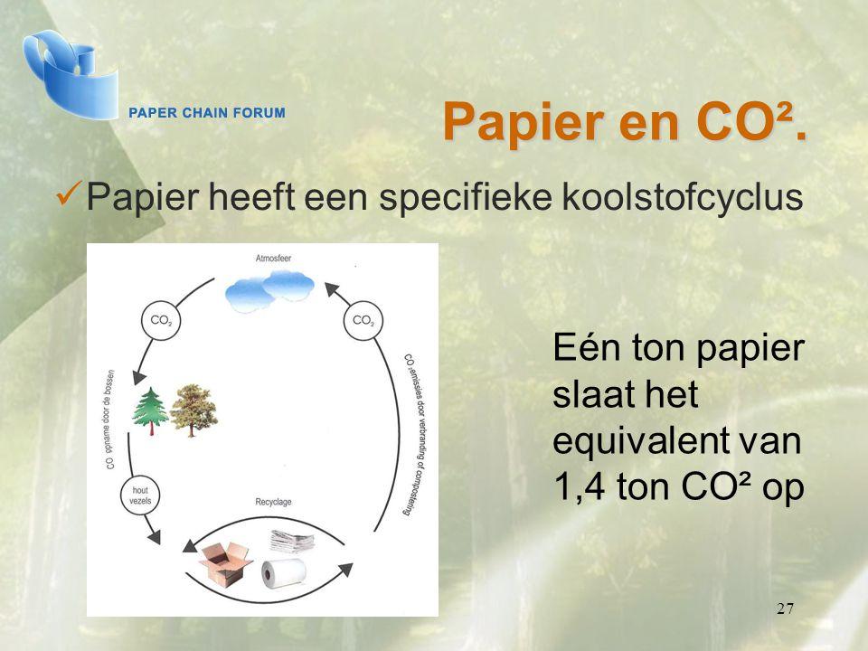 27 Papier en CO². Papier heeft een specifieke koolstofcyclus Eén ton papier slaat het equivalent van 1,4 ton CO² op