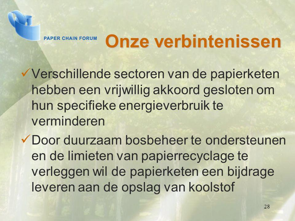 28 Onze verbintenissen Verschillende sectoren van de papierketen hebben een vrijwillig akkoord gesloten om hun specifieke energieverbruik te verminderen Door duurzaam bosbeheer te ondersteunen en de limieten van papierrecyclage te verleggen wil de papierketen een bijdrage leveren aan de opslag van koolstof