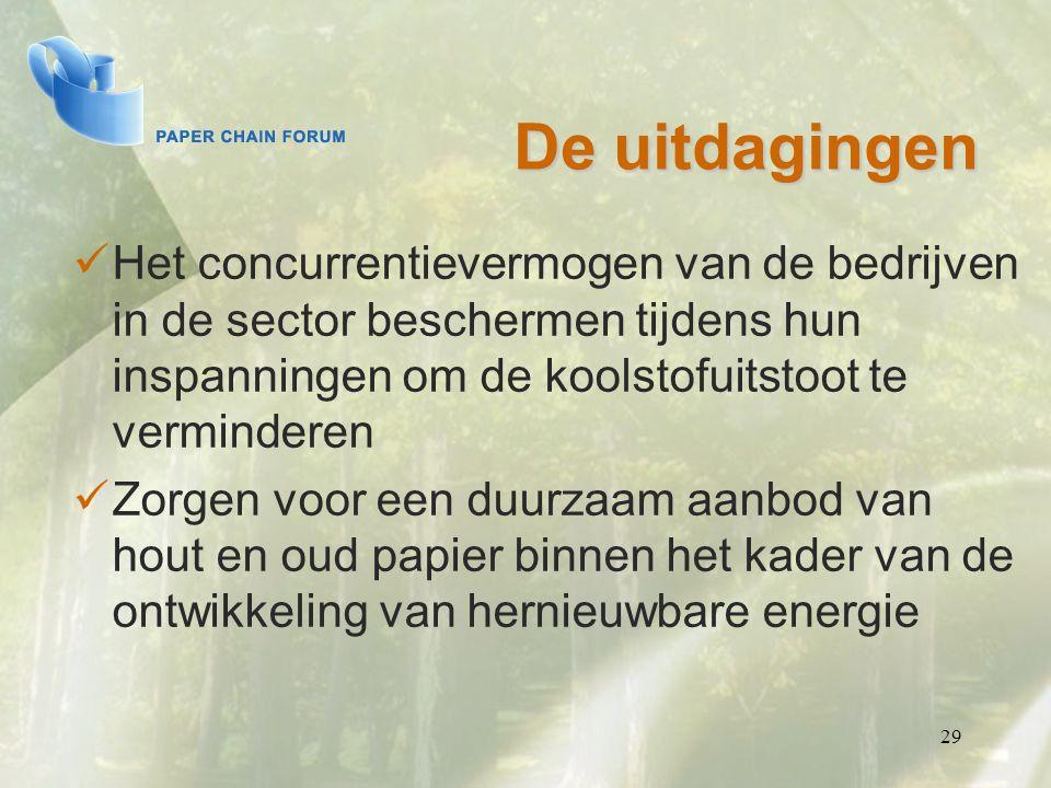 29 De uitdagingen Het concurrentievermogen van de bedrijven in de sector beschermen tijdens hun inspanningen om de koolstofuitstoot te verminderen Zor