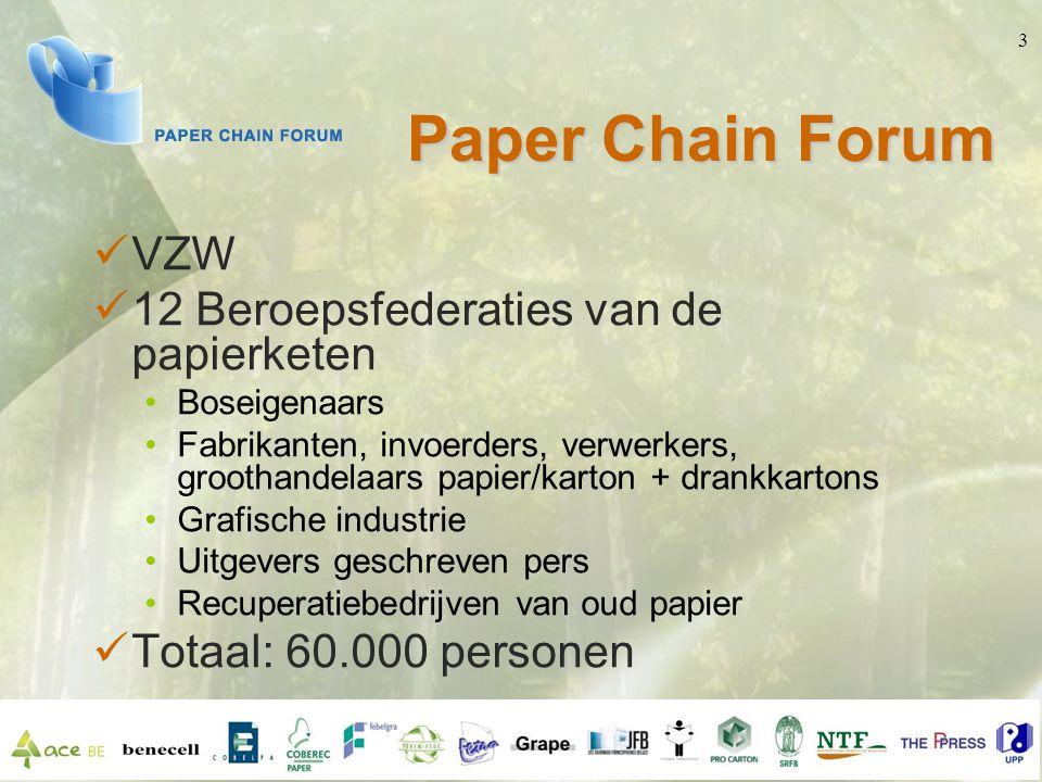 3 Paper Chain Forum VZW 12 Beroepsfederaties van de papierketen Boseigenaars Fabrikanten, invoerders, verwerkers, groothandelaars papier/karton + dran