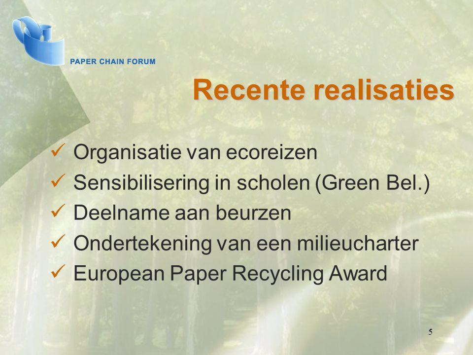 Recente realisaties Organisatie van ecoreizen Sensibilisering in scholen (Green Bel.) Deelname aan beurzen Ondertekening van een milieucharter Europea