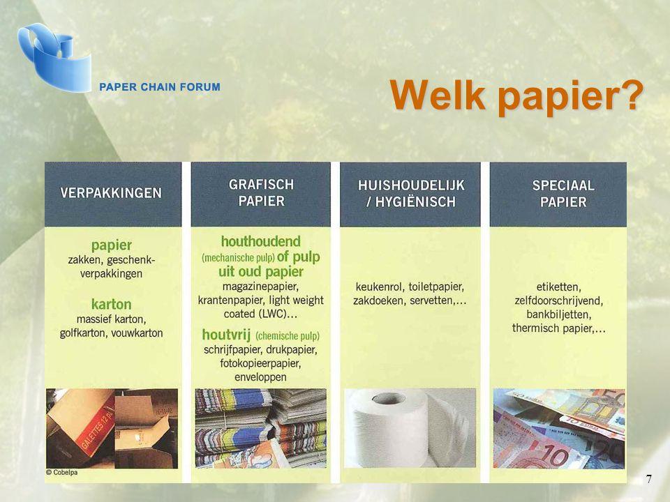 Verbruik 8 Papier is een edel product.Het mag niet verspild worden.
