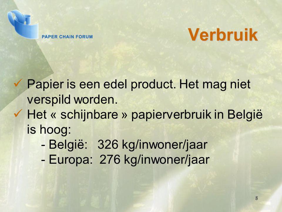Verbruik 8 Papier is een edel product. Het mag niet verspild worden. Het « schijnbare » papierverbruik in België is hoog: - België: 326 kg/inwoner/jaa