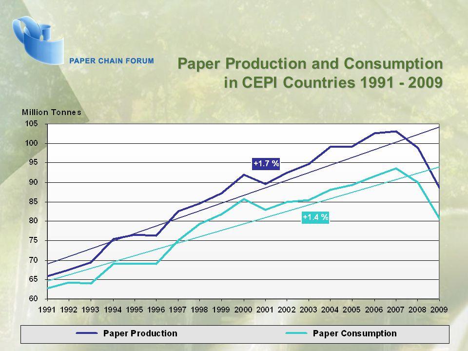 20 Paper Chain Forum ondersteunt de boscertificatiesystemen (PEFC et FSC) Paper Chain Forum bevordert en stimuleert de toetreding van de ondernemingen tot het 'Chain of Custody' systeem (CoC) Paper Chain Forum steunt de strijd tegen de illegale herkomst van de houtvezels Onze verbintenissen