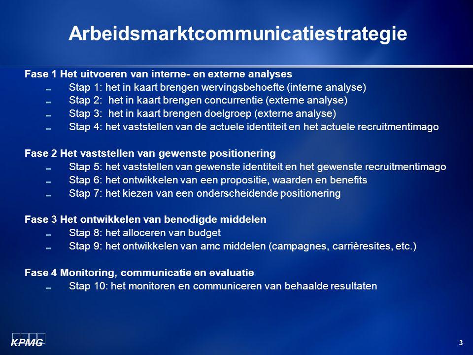 3 Arbeidsmarktcommunicatiestrategie Fase 1 Het uitvoeren van interne- en externe analyses Stap 1: het in kaart brengen wervingsbehoefte (interne analyse) Stap 2: het in kaart brengen concurrentie (externe analyse) Stap 3: het in kaart brengen doelgroep (externe analyse) Stap 4: het vaststellen van de actuele identiteit en het actuele recruitmentimago Fase 2 Het vaststellen van gewenste positionering Stap 5: het vaststellen van gewenste identiteit en het gewenste recruitmentimago Stap 6: het ontwikkelen van een propositie, waarden en benefits Stap 7: het kiezen van een onderscheidende positionering Fase 3 Het ontwikkelen van benodigde middelen Stap 8: het alloceren van budget Stap 9: het ontwikkelen van amc middelen (campagnes, carrièresites, etc.) Fase 4 Monitoring, communicatie en evaluatie Stap 10: het monitoren en communiceren van behaalde resultaten