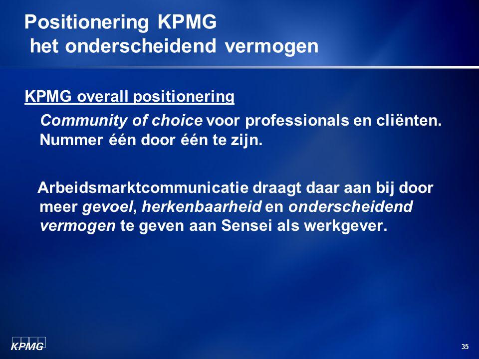35 Positionering KPMG het onderscheidend vermogen KPMG overall positionering Community of choice voor professionals en cliënten.